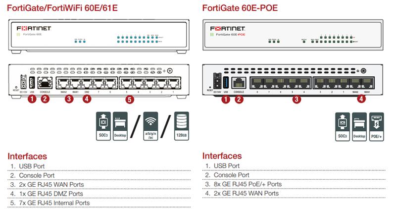 Межсетевой экран Fortinet FG-60E в компании EWC RU с доставкой по РФ