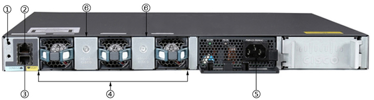 задняя панель Cisco WS-C3650-24PS-E